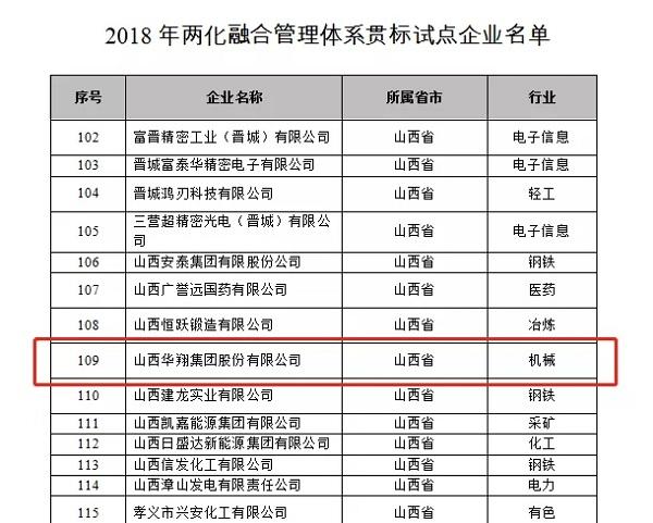 19.18新利官网登录备用被评为2018年山西省优秀企业-3.jpg