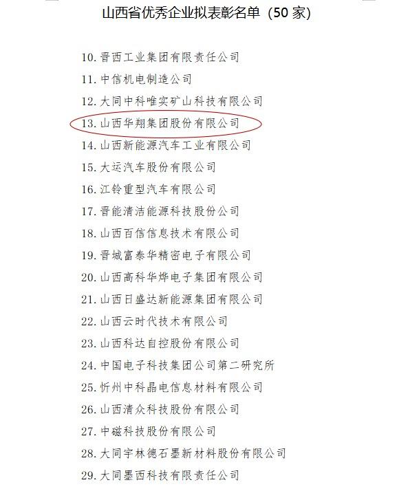 """华翔集团入选""""山西省优秀企业""""公示名单"""